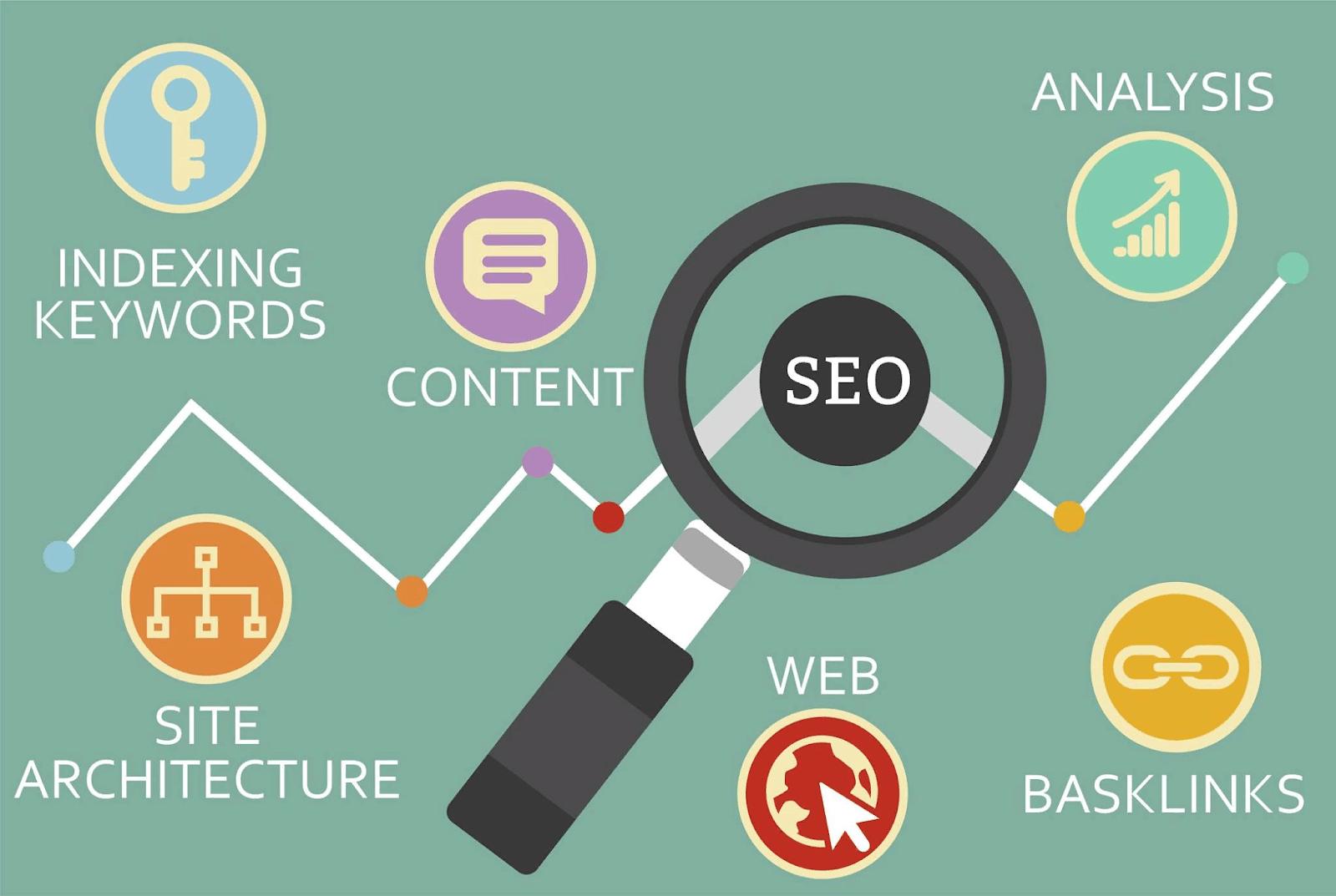 Поисковая SEO оптимизация сайта